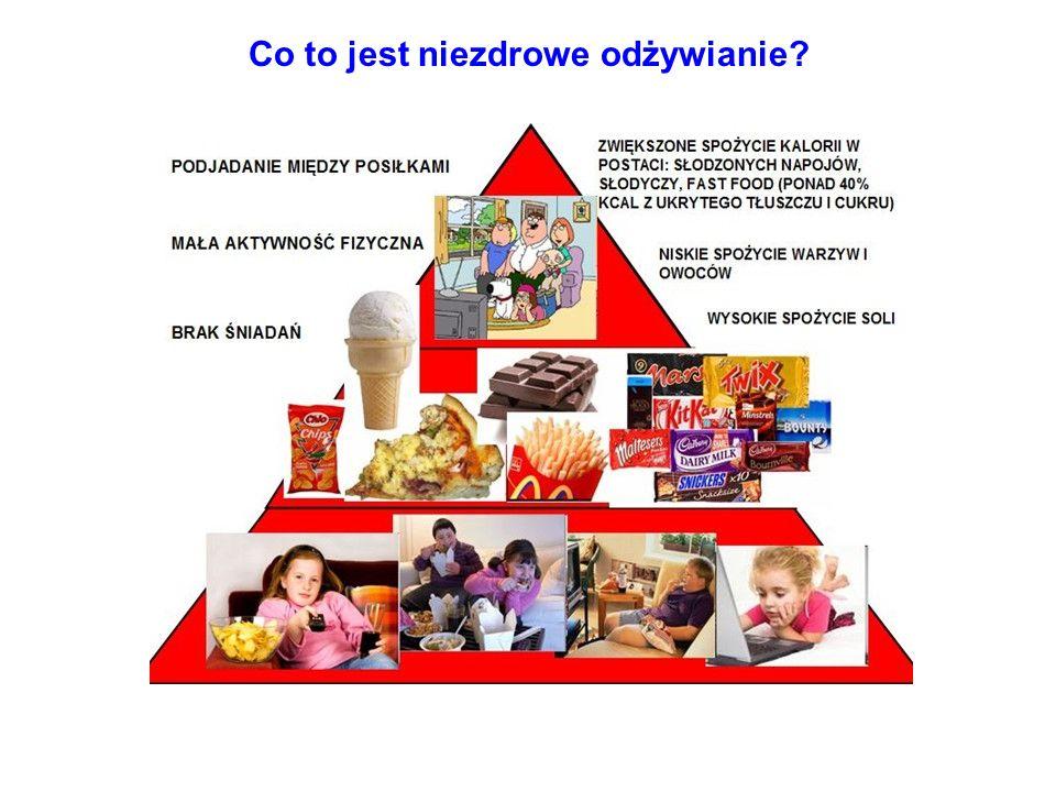 Co to jest niezdrowe odżywianie