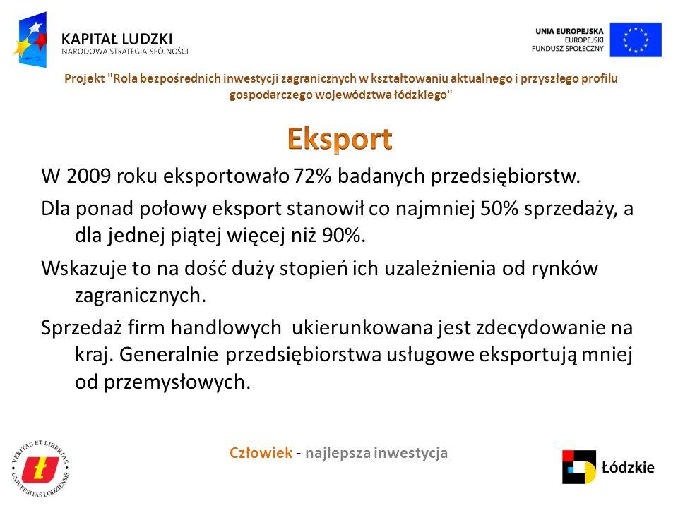 Człowiek - najlepsza inwestycja Projekt Rola bezpośrednich inwestycji zagranicznych w kształtowaniu aktualnego i przyszłego profilu gospodarczego województwa łódzkiego W 2009 roku eksportowało 72% badanych przedsiębiorstw.