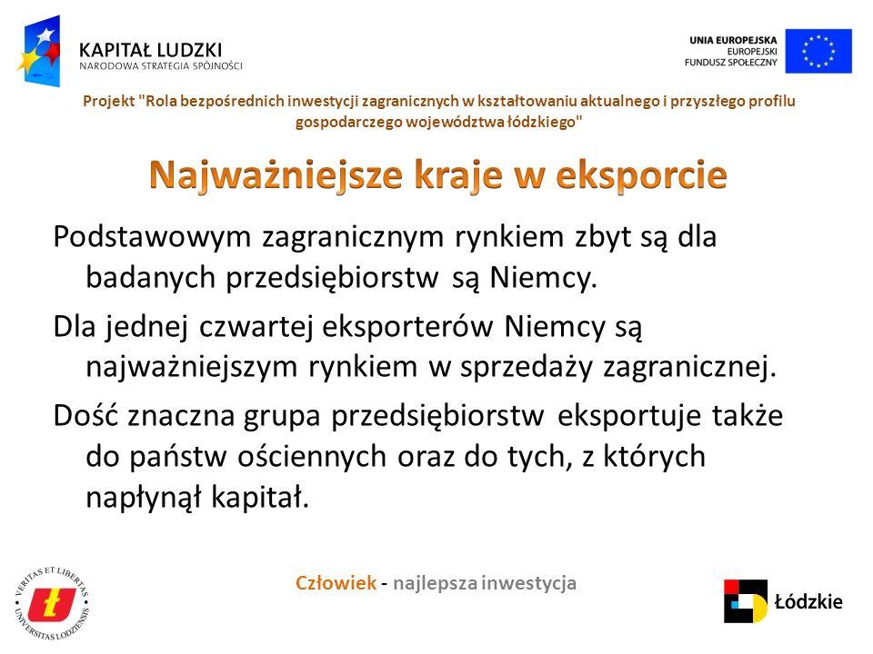 Człowiek - najlepsza inwestycja Projekt Rola bezpośrednich inwestycji zagranicznych w kształtowaniu aktualnego i przyszłego profilu gospodarczego województwa łódzkiego Podstawowym zagranicznym rynkiem zbyt są dla badanych przedsiębiorstw są Niemcy.