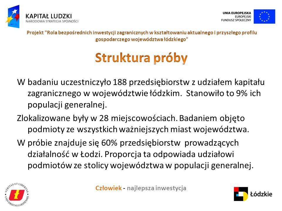 Człowiek - najlepsza inwestycja Projekt Rola bezpośrednich inwestycji zagranicznych w kształtowaniu aktualnego i przyszłego profilu gospodarczego województwa łódzkiego W badaniu uczestniczyło 188 przedsiębiorstw z udziałem kapitału zagranicznego w województwie łódzkim.