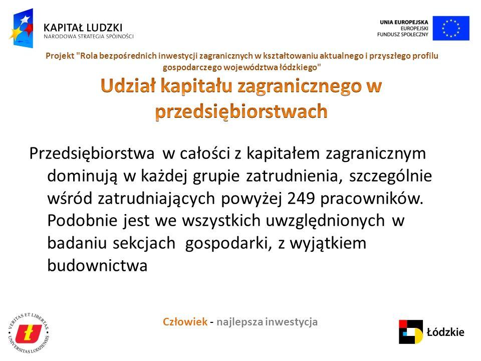 Człowiek - najlepsza inwestycja Projekt Rola bezpośrednich inwestycji zagranicznych w kształtowaniu aktualnego i przyszłego profilu gospodarczego województwa łódzkiego Przedsiębiorstwa w całości z kapitałem zagranicznym dominują w każdej grupie zatrudnienia, szczególnie wśród zatrudniających powyżej 249 pracowników.