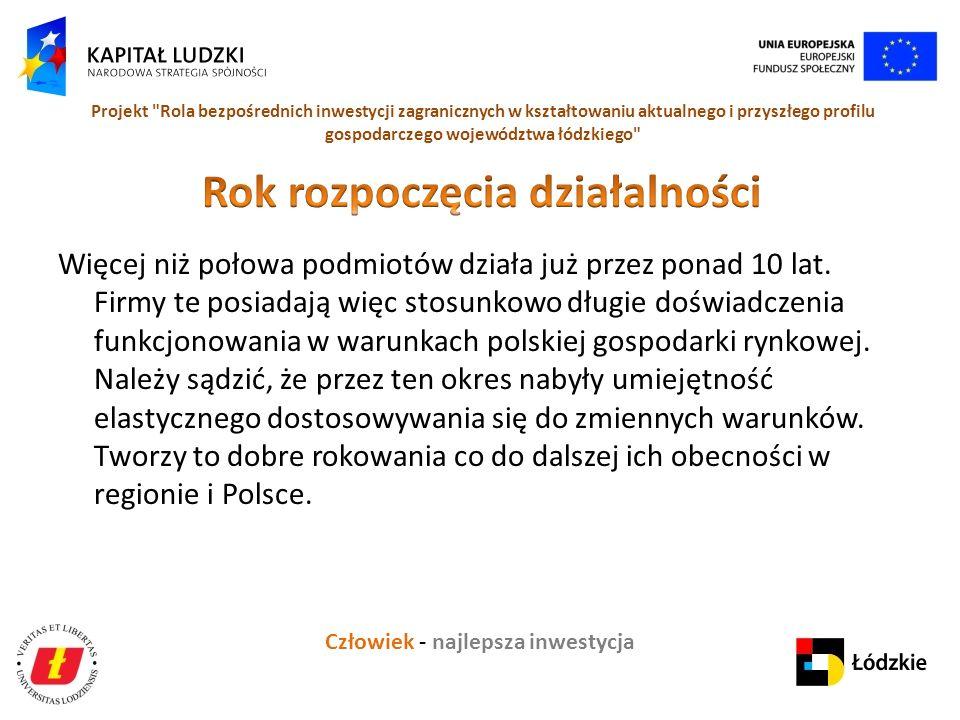 Człowiek - najlepsza inwestycja Projekt Rola bezpośrednich inwestycji zagranicznych w kształtowaniu aktualnego i przyszłego profilu gospodarczego województwa łódzkiego Więcej niż połowa podmiotów działa już przez ponad 10 lat.