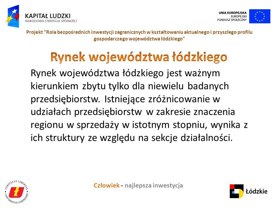Człowiek - najlepsza inwestycja Projekt Rola bezpośrednich inwestycji zagranicznych w kształtowaniu aktualnego i przyszłego profilu gospodarczego województwa łódzkiego Rynek województwa łódzkiego jest ważnym kierunkiem zbytu tylko dla niewielu badanych przedsiębiorstw.