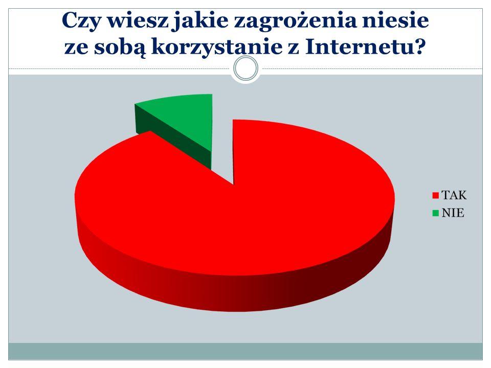 Czy wiesz jakie zagrożenia niesie ze sobą korzystanie z Internetu