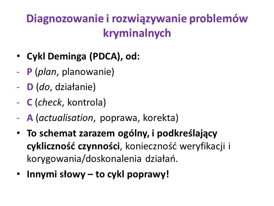Diagnozowanie i rozwiązywanie problemów kryminalnych Cykl Deminga (PDCA), od: -P (plan, planowanie) -D (do, działanie) -C (check, kontrola) -A (actualisation, poprawa, korekta) To schemat zarazem ogólny, i podkreślający cykliczność czynności, konieczność weryfikacji i korygowania/doskonalenia działań.