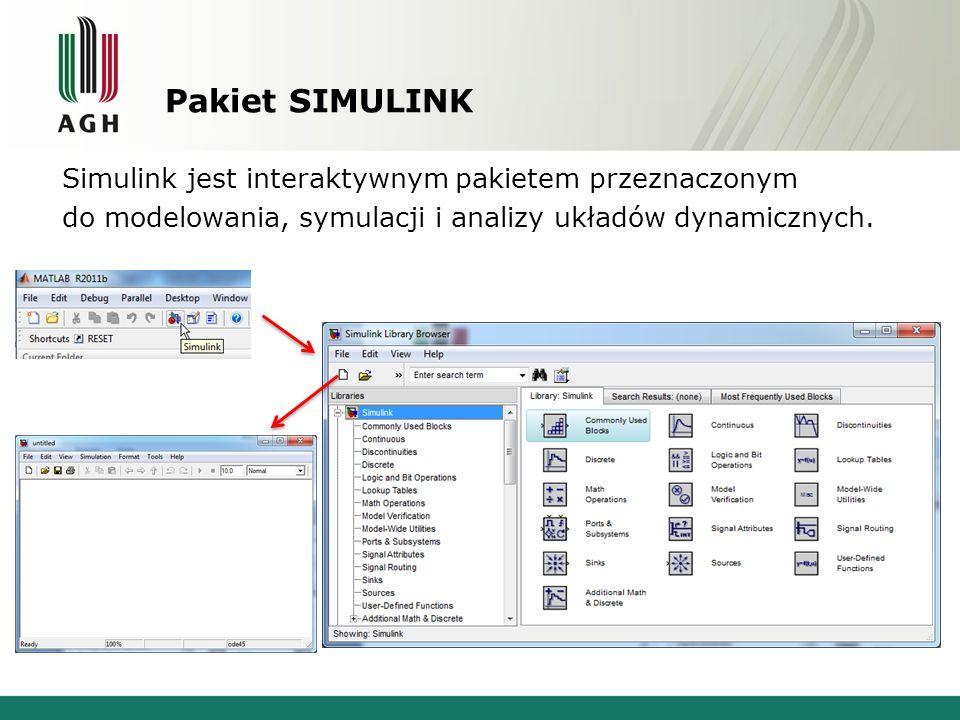 Pakiet SIMULINK Simulink jest interaktywnym pakietem przeznaczonym do modelowania, symulacji i analizy układów dynamicznych.