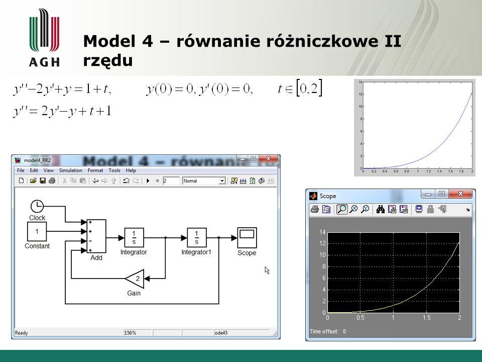 Model 4 – równanie różniczkowe II rzędu