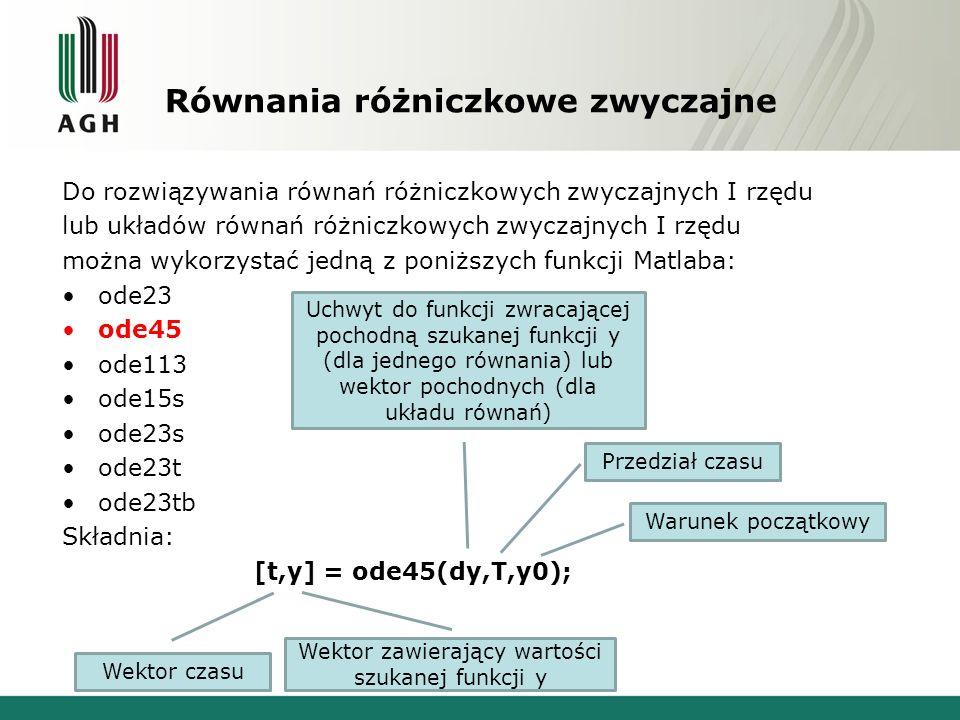 Równania różniczkowe zwyczajne Do rozwiązywania równań różniczkowych zwyczajnych I rzędu lub układów równań różniczkowych zwyczajnych I rzędu można wykorzystać jedną z poniższych funkcji Matlaba: ode23 ode45 ode113 ode15s ode23s ode23t ode23tb Składnia: [t,y] = ode45(dy,T,y0); Uchwyt do funkcji zwracającej pochodną szukanej funkcji y (dla jednego równania) lub wektor pochodnych (dla układu równań) Przedział czasu Warunek początkowy Wektor czasu Wektor zawierający wartości szukanej funkcji y