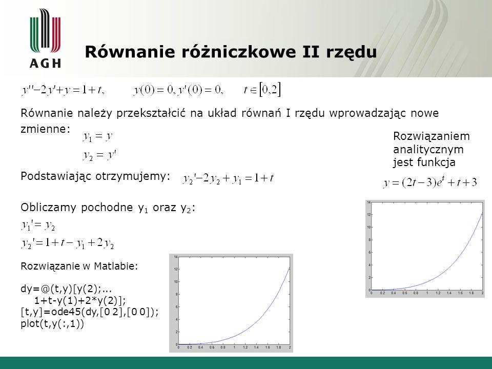 Równanie różniczkowe II rzędu Równanie należy przekształcić na układ równań I rzędu wprowadzając nowe zmienne: Podstawiając otrzymujemy: Obliczamy pochodne y 1 oraz y 2 : Rozwiązanie w Matlabie: dy=@(t,y)[y(2);...