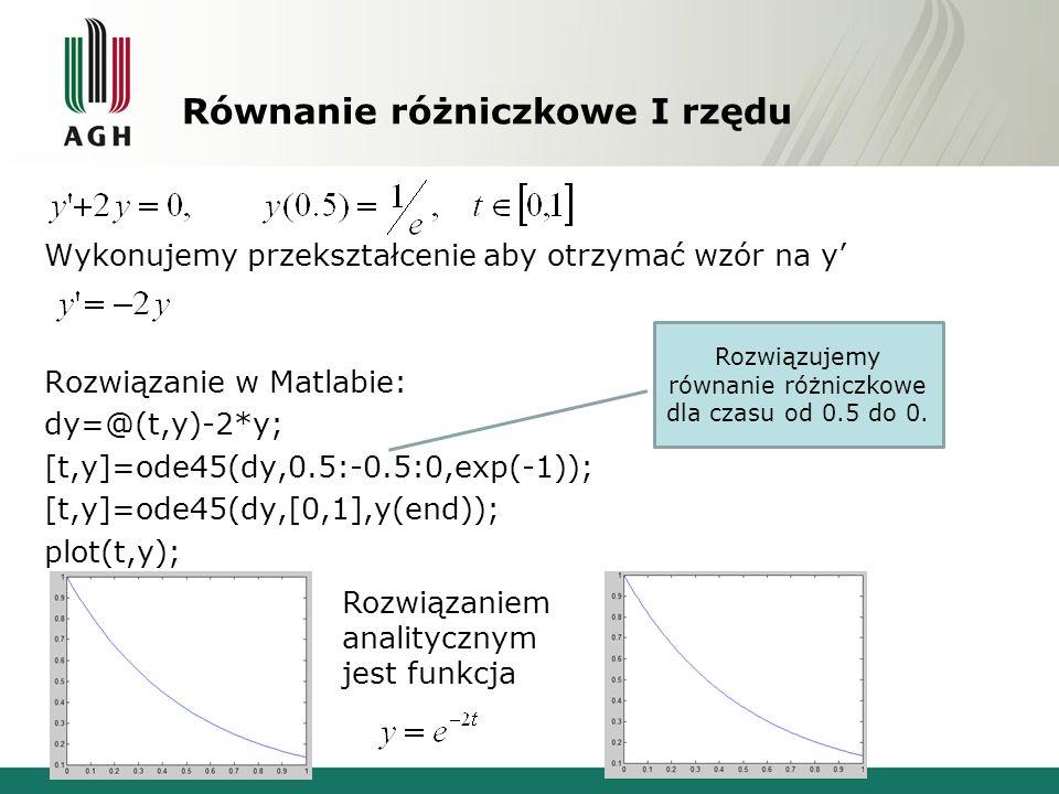 Równanie różniczkowe I rzędu Wykonujemy przekształcenie aby otrzymać wzór na y' Rozwiązanie w Matlabie: dy=@(t,y)-2*y; [t,y]=ode45(dy,0.5:-0.5:0,exp(-1)); [t,y]=ode45(dy,[0,1],y(end)); plot(t,y); Rozwiązaniem analitycznym jest funkcja Rozwiązujemy równanie różniczkowe dla czasu od 0.5 do 0.