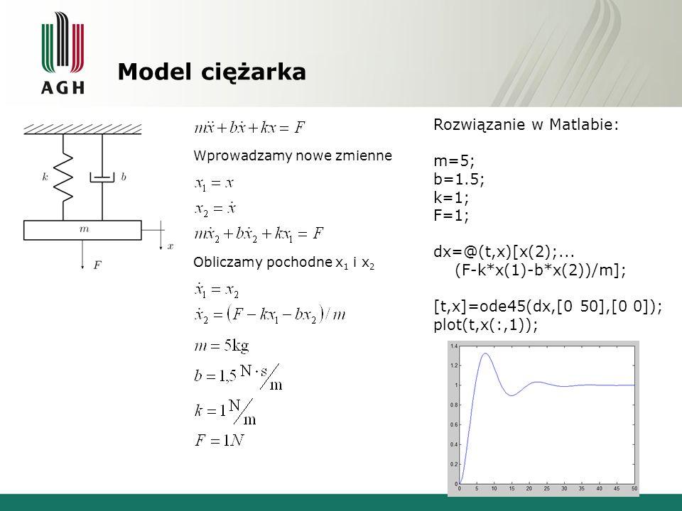 Model ciężarka Wprowadzamy nowe zmienne Obliczamy pochodne x 1 i x 2 Rozwiązanie w Matlabie: m=5; b=1.5; k=1; F=1; dx=@(t,x)[x(2);... (F-k*x(1)-b*x(2)