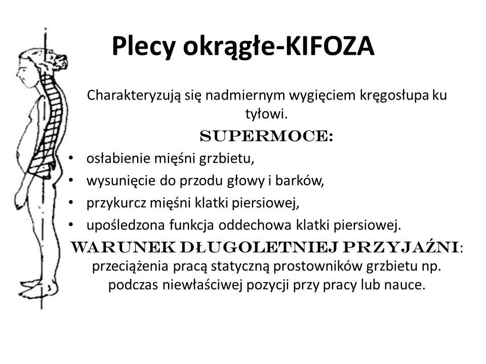 Plecy okrągłe-KIFOZA Charakteryzują się nadmiernym wygięciem kręgosłupa ku tyłowi. SUPERMOCE: osłabienie mięśni grzbietu, wysunięcie do przodu głowy i