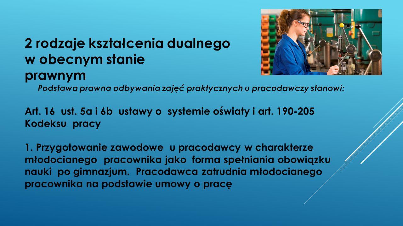 Art.70 ustawy o systemie oświaty i podstawa programowa kształcenia w zawodach 2.