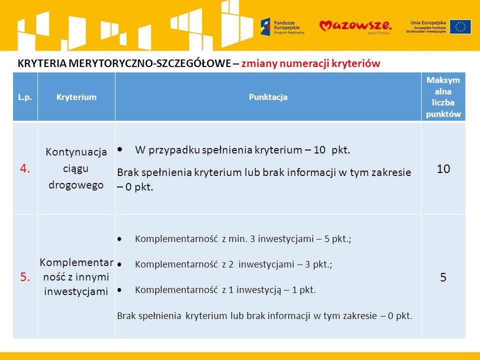 L.p.KryteriumPunktacja Maksym alna liczba punktów 4. Kontynuacja ciągu drogowego  W przypadku spełnienia kryterium – 10 pkt. Brak spełnienia kryteriu