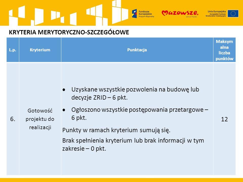 L.p.KryteriumPunktacja Maksym alna liczba punktów 6. Gotowość projektu do realizacji  Uzyskane wszystkie pozwolenia na budowę lub decyzje ZRID – 6 pk