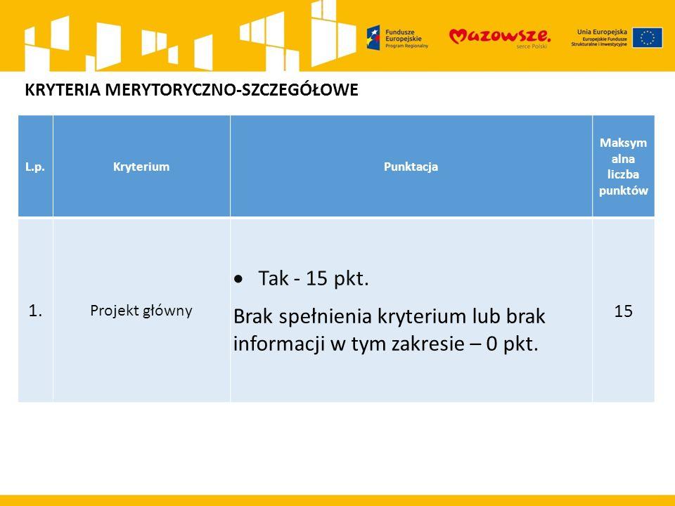 L.p.KryteriumPunktacja Maksym alna liczba punktów 1.