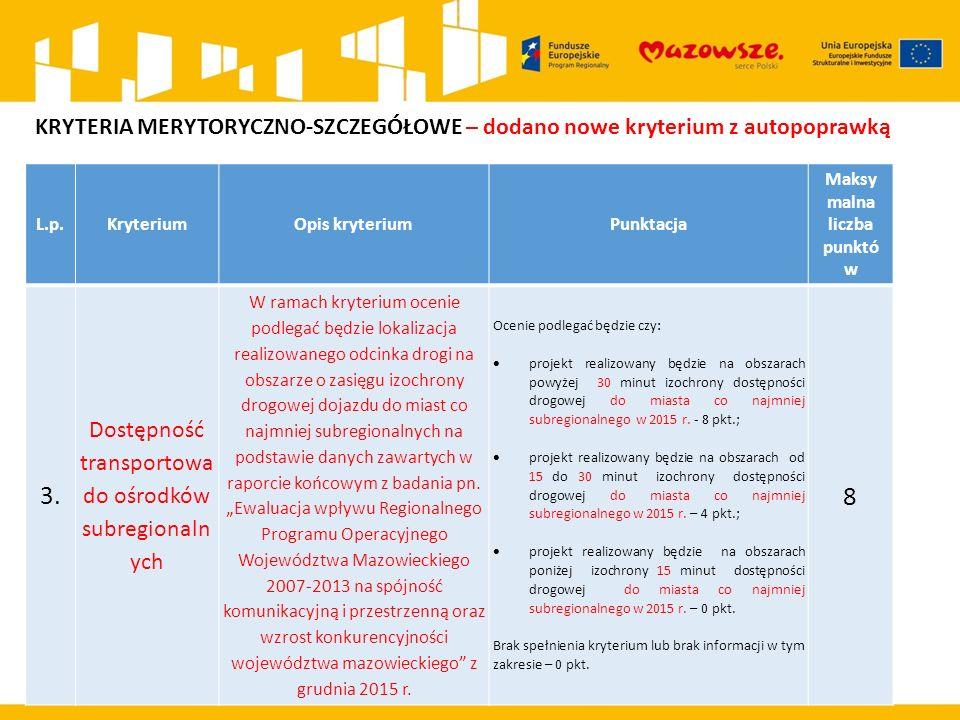 L.p.KryteriumOpis kryteriumPunktacja Maksy malna liczba punktó w 3. Dostępność transportowa do ośrodków subregionaln ych W ramach kryterium ocenie pod