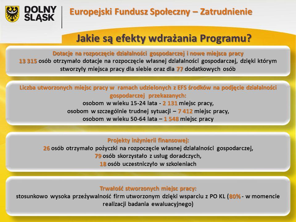 Dolny Śląsk na tle Polski i UE Sytuacja na runku pracy w woj.