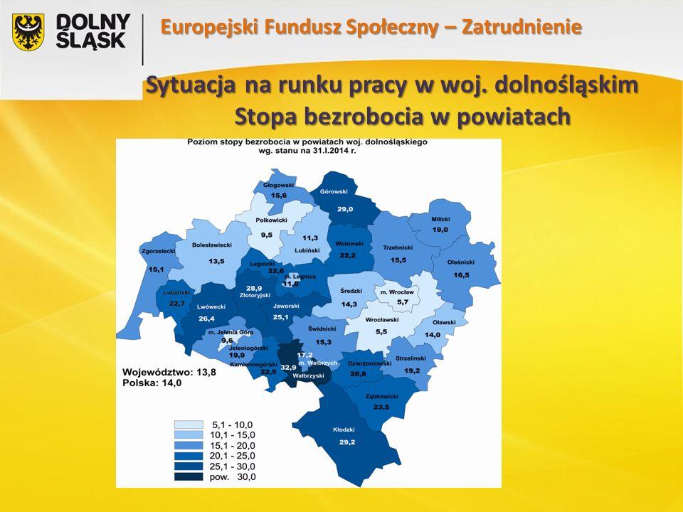 Europejski Fundusz Społeczny – Zatrudnienie Sytuacja na runku pracy w woj.