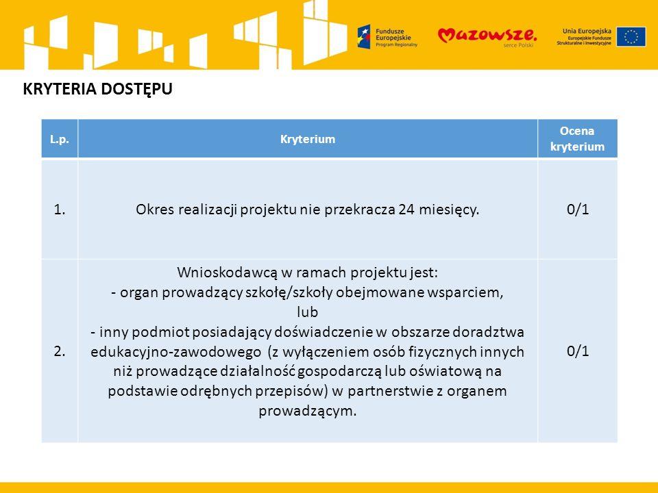 L.p.Kryterium Ocena kryterium 1.Okres realizacji projektu nie przekracza 24 miesięcy.