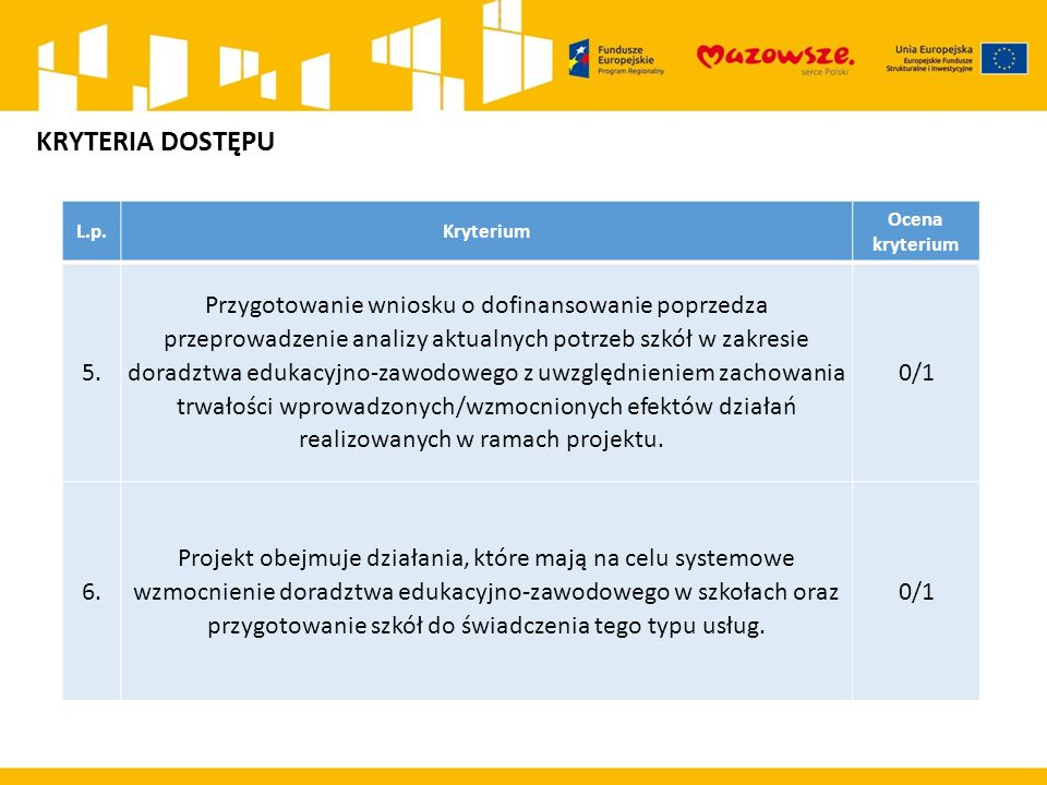 L.p.Kryterium Ocena kryterium 5.