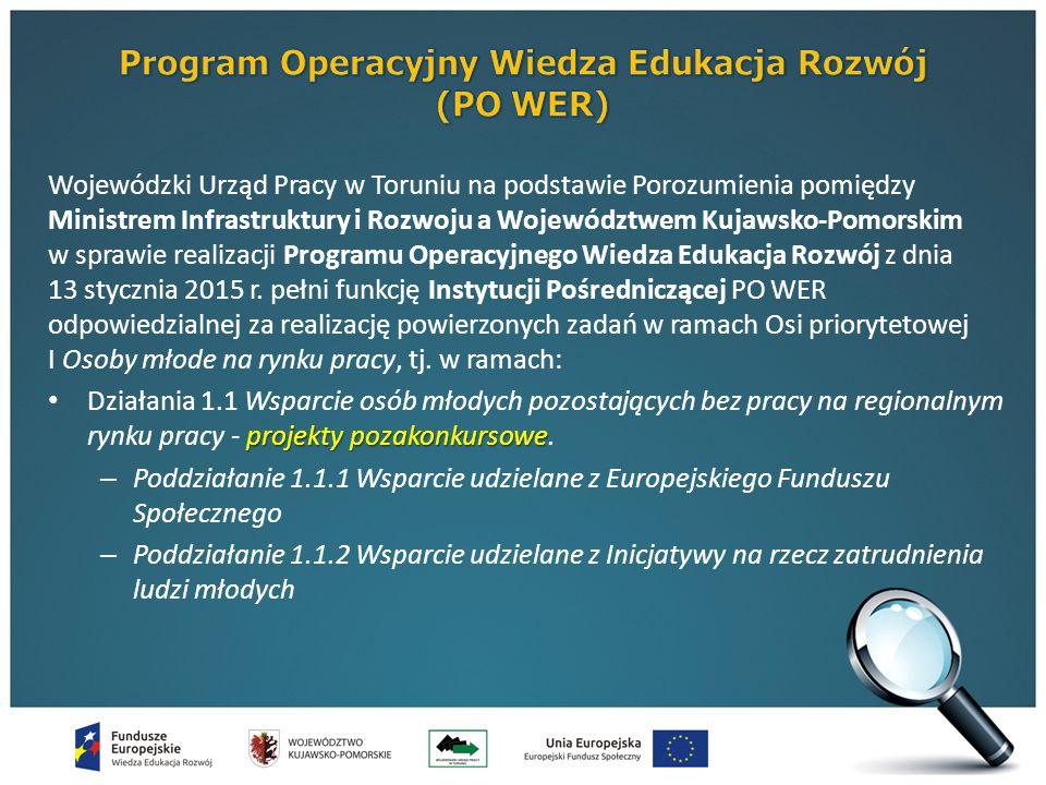 Wojewódzki Urząd Pracy w Toruniu na podstawie Porozumienia pomiędzy Ministrem Infrastruktury i Rozwoju a Województwem Kujawsko-Pomorskim w sprawie realizacji Programu Operacyjnego Wiedza Edukacja Rozwój z dnia 13 stycznia 2015 r.