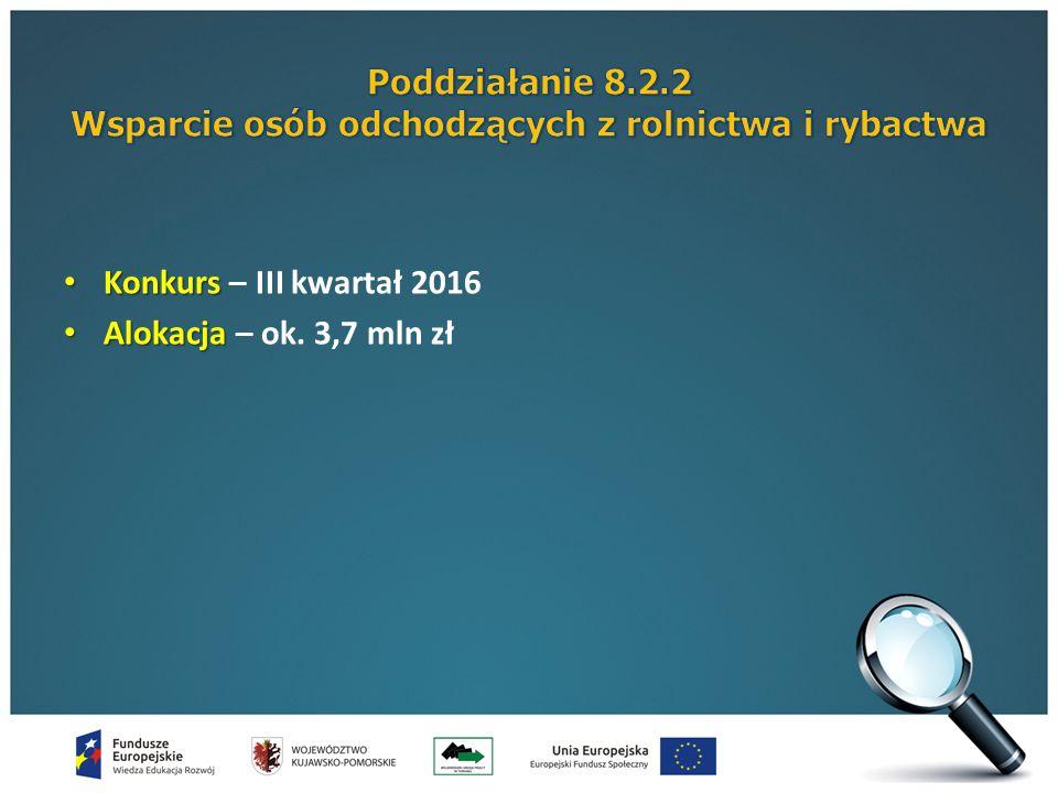 Konkurs Konkurs – III kwartał 2016 Alokacja Alokacja – ok. 3,7 mln zł