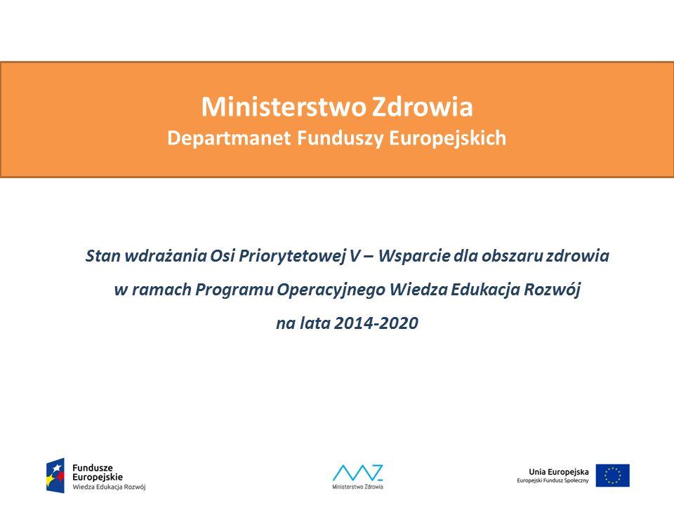 Ministerstwo Zdrowia Departmanet Funduszy Europejskich Stan wdrażania Osi Priorytetowej V – Wsparcie dla obszaru zdrowia w ramach Programu Operacyjnego Wiedza Edukacja Rozwój na lata 2014-2020