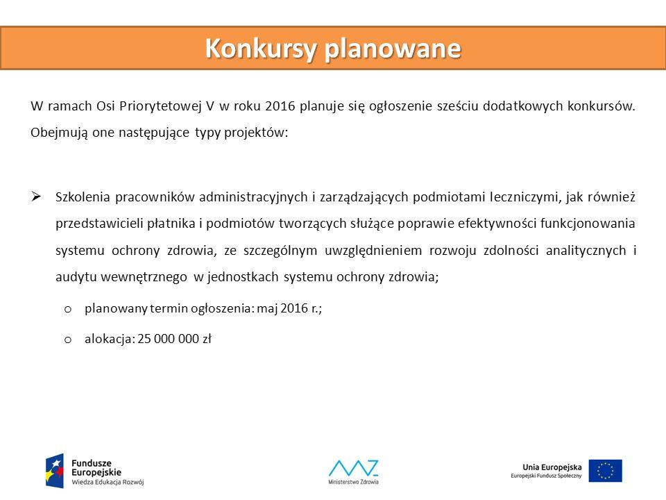 Konkursy planowane W ramach Osi Priorytetowej V w roku 2016 planuje się ogłoszenie sześciu dodatkowych konkursów. Obejmują one następujące typy projek