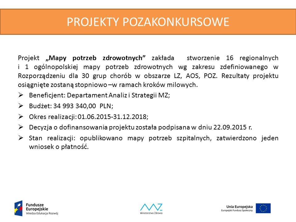 """PROJEKTY POZAKONKURSOWE Projekt """"Mapy potrzeb zdrowotnych zakłada stworzenie 16 regionalnych i 1 ogólnopolskiej mapy potrzeb zdrowotnych wg zakresu zdefiniowanego w Rozporządzeniu dla 30 grup chorób w obszarze LZ, AOS, POZ."""