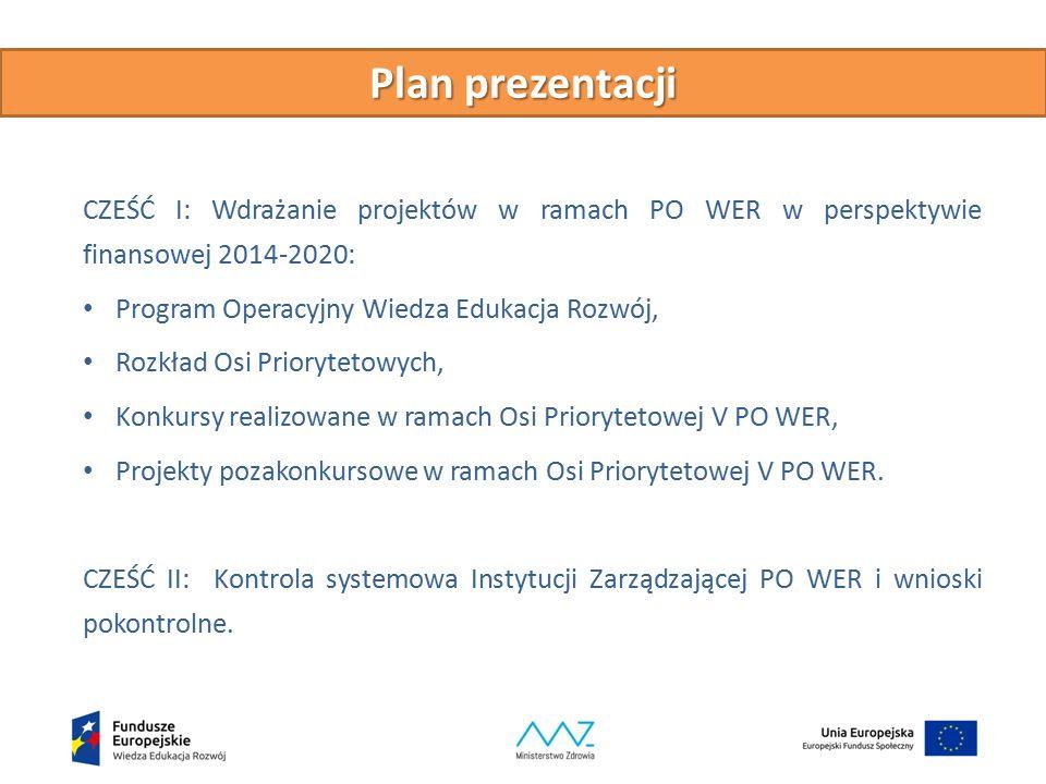 Plan prezentacji CZEŚĆ I: Wdrażanie projektów w ramach PO WER w perspektywie finansowej 2014-2020: Program Operacyjny Wiedza Edukacja Rozwój, Rozkład Osi Priorytetowych, Konkursy realizowane w ramach Osi Priorytetowej V PO WER, Projekty pozakonkursowe w ramach Osi Priorytetowej V PO WER.