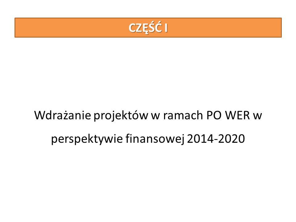 Wdrażanie projektów w ramach PO WER w perspektywie finansowej 2014-2020 CZĘŚĆ I