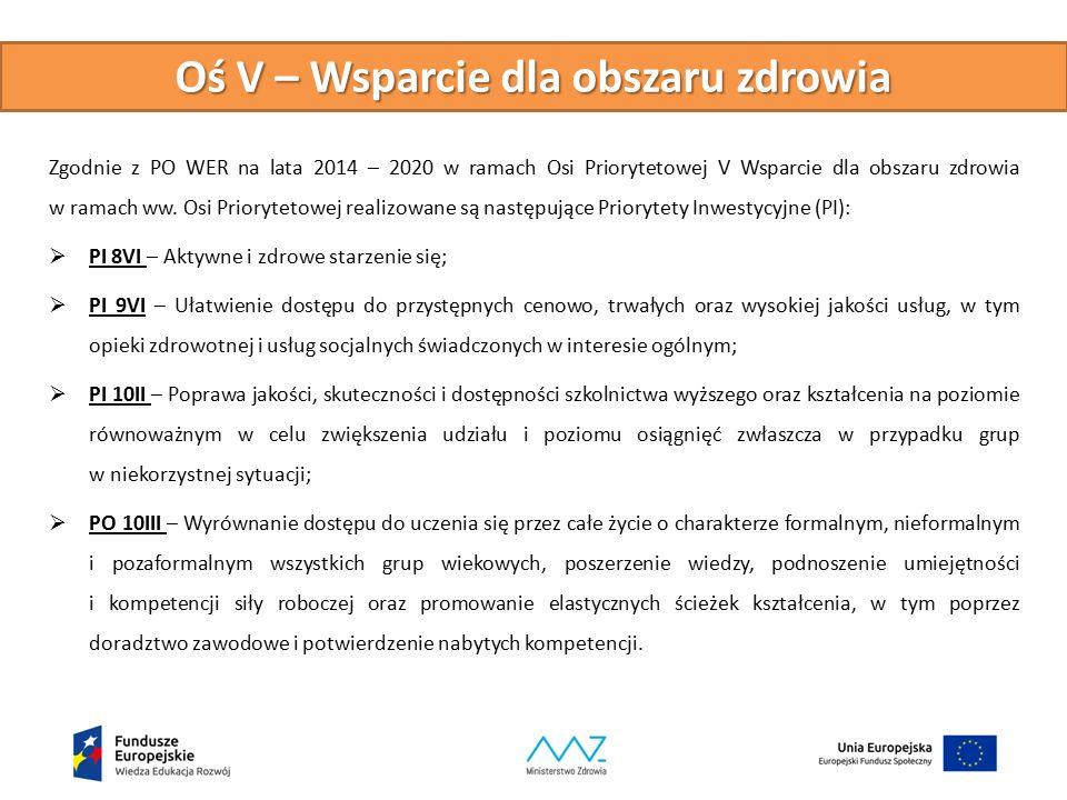 Oś V – Wsparcie dla obszaru zdrowia Zgodnie z PO WER na lata 2014 – 2020 w ramach Osi Priorytetowej V Wsparcie dla obszaru zdrowia w ramach ww. Osi Pr