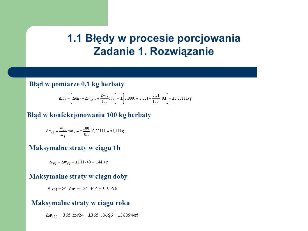 1.1 Błędy w procesie porcjowania Zadanie 1. Rozwiązanie Błąd w pomiarze 0,1 kg herbaty Błąd w konfekcjonowaniu 100 kg herbaty Maksymalne straty w ciąg