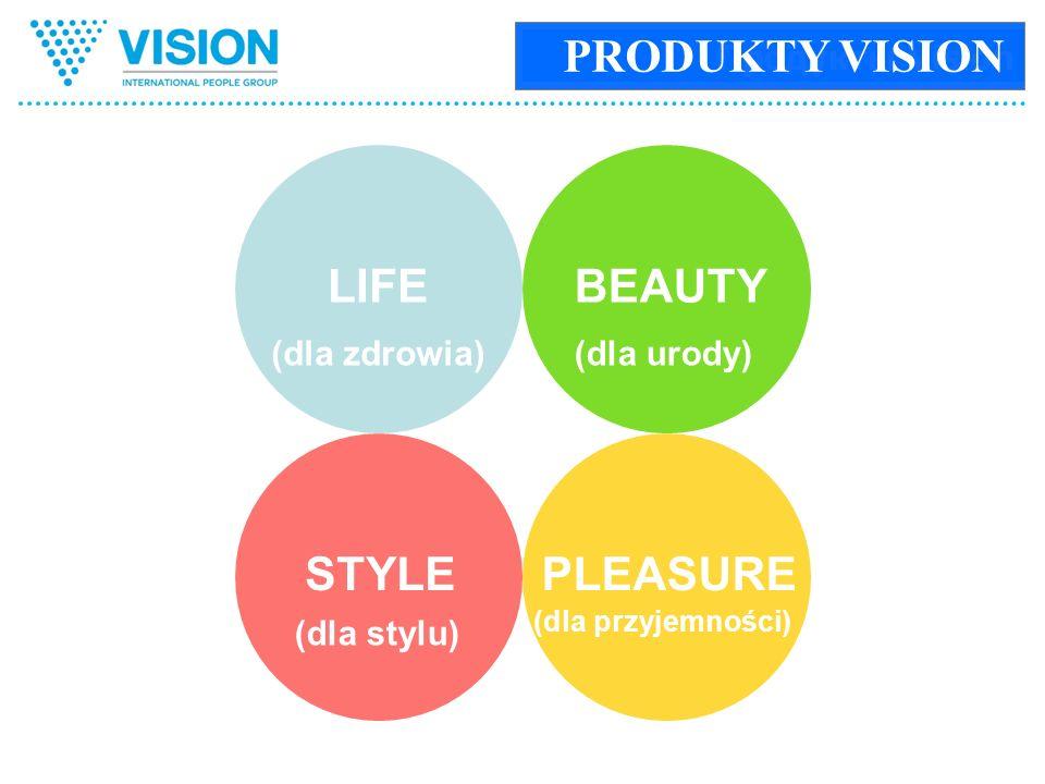 Продукты Vision LIFEBEAUTY PLEASURESTYLE (dla zdrowia)(dla urody) (dla stylu) (dla przyjemności) PRODUKTY VISION
