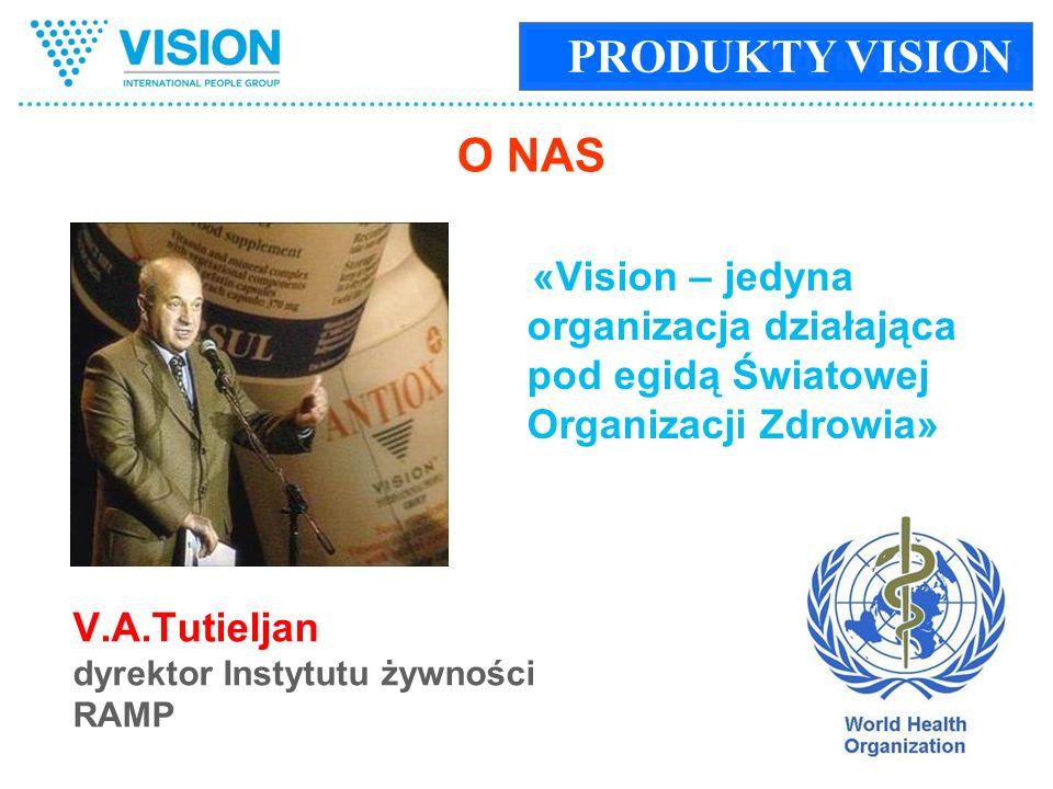 Продукты Vision PRODUKTY VISION
