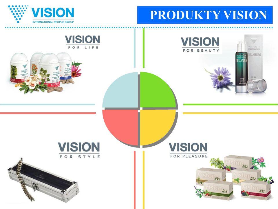 Продукты Vision Classic Hit PRODUKTY VISION