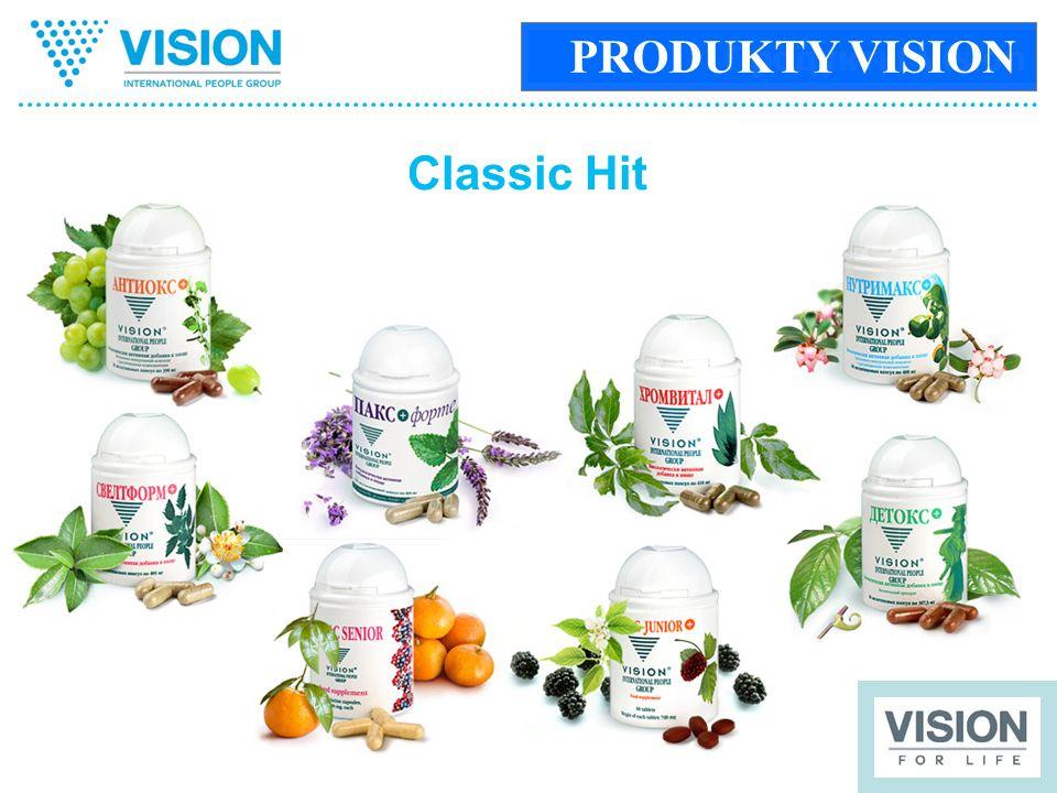 Продукты Vision Direct Hit Zestaw dla mężczyznZestaw dla kobiet Zestaw regenerującyZestaw antystresowy PRODUKTY VISION