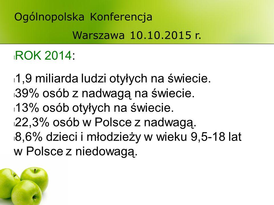 Ogólnopolska Konferencja Warszawa 10.10.2015 r. ROK 2014: 1,9 miliarda ludzi otyłych na świecie.