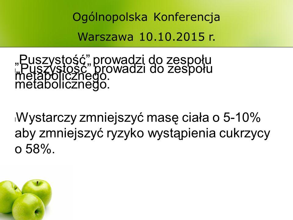 Ogólnopolska Konferencja Warszawa 10.10.2015 r.Co 10 sekund na świecie diagnozuje się cukrzycę.
