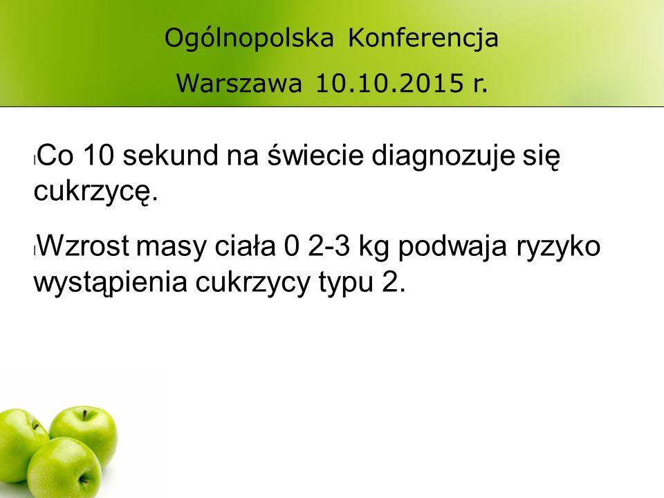 Ogólnopolska Konferencja Warszawa 10.10.2015 r. Co 10 sekund na świecie diagnozuje się cukrzycę.