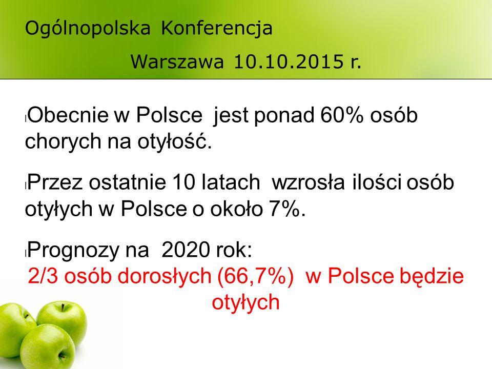 Ogólnopolska Konferencja Warszawa 10.10.2015 r.