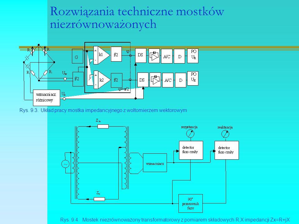 Rozwiązania techniczne mostków niezrównoważonych Rys.