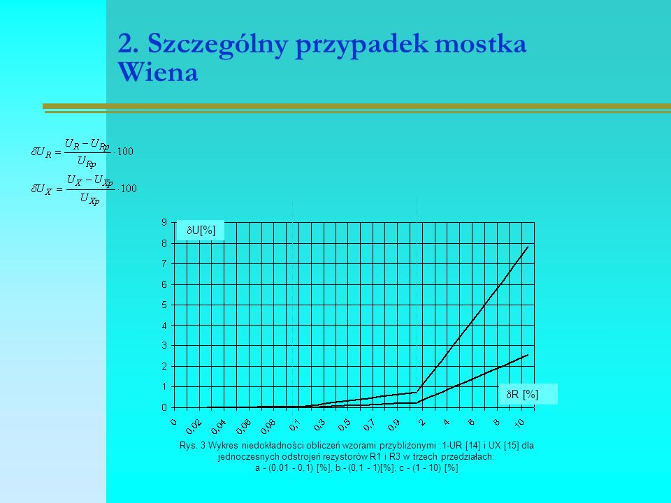 2. Szczególny przypadek mostka Wiena Rys.