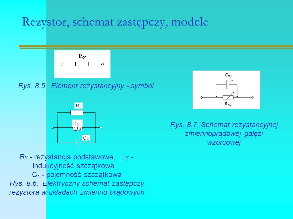 Rezystor, schemat zastępczy, modele Rys. 8.5.