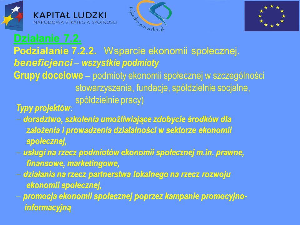 Działanie 7.2. Podziałanie 7.2.2. Wsparcie ekonomii społecznej.