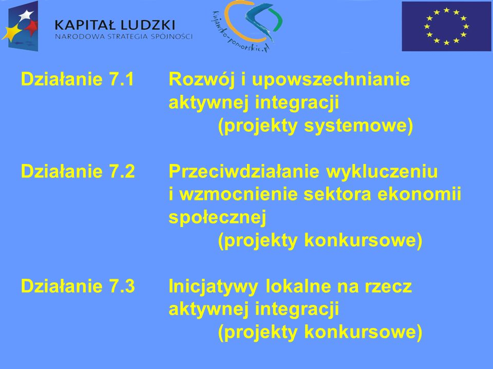 Działanie 7.2.Podziałanie 7.2.2. Wsparcie ekonomii społecznej.