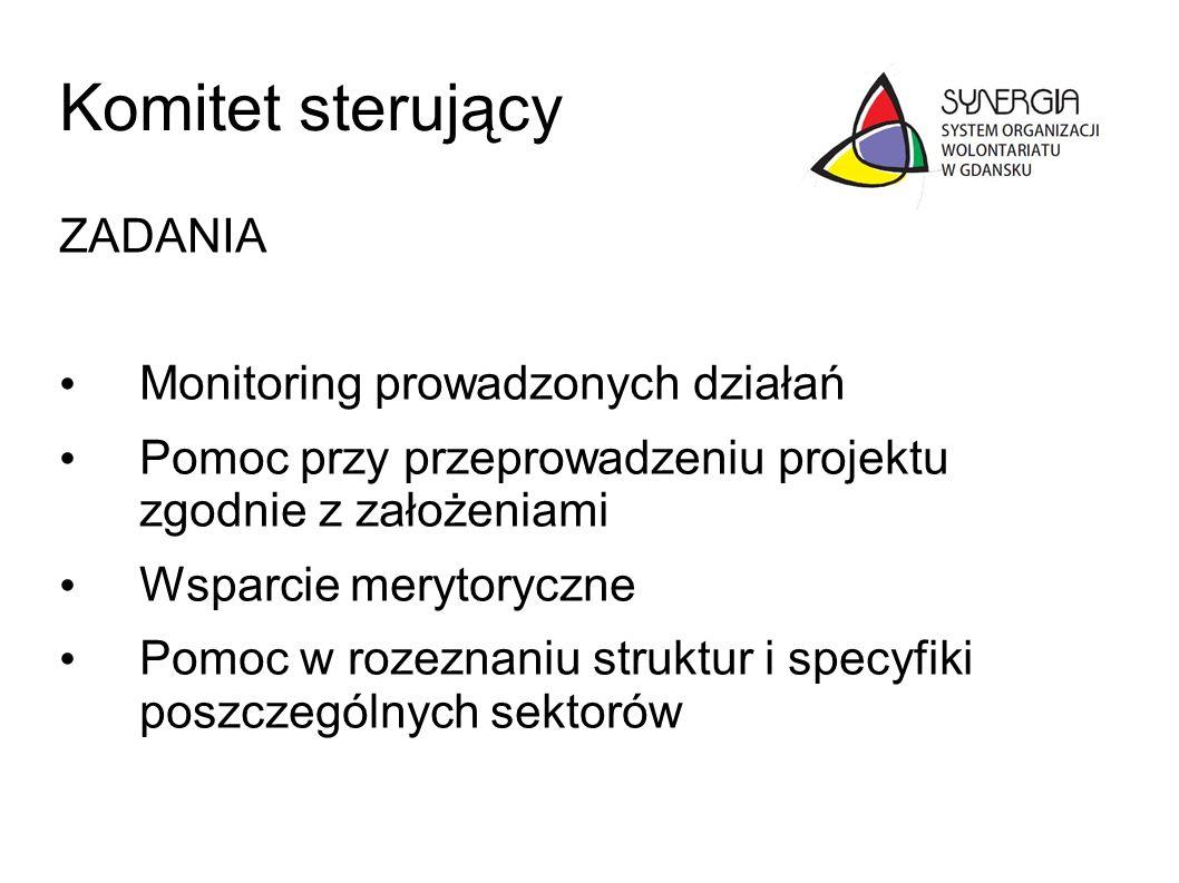 Komitet sterujący ZADANIA Monitoring prowadzonych działań Pomoc przy przeprowadzeniu projektu zgodnie z założeniami Wsparcie merytoryczne Pomoc w rozeznaniu struktur i specyfiki poszczególnych sektorów