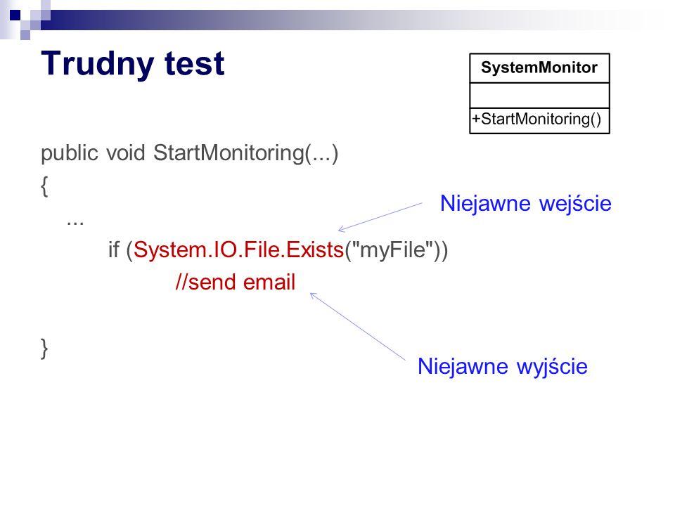 Trudny test public void StartMonitoring(...) {...