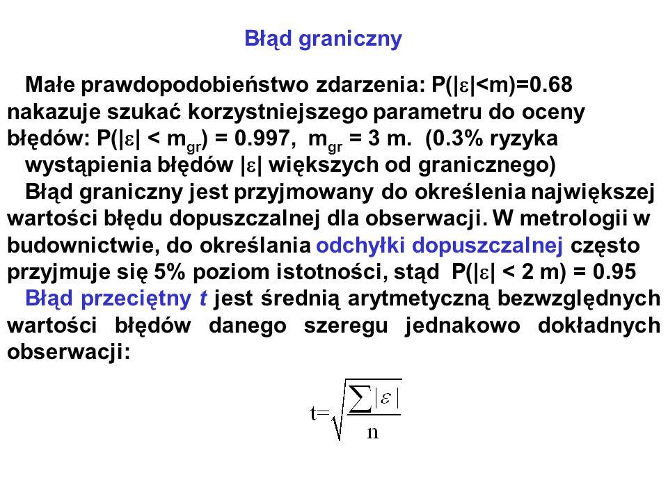 Błąd graniczny Małe prawdopodobieństwo zdarzenia: P(|  |<m)=0.68 nakazuje szukać korzystniejszego parametru do oceny błędów: P(|  | < m gr ) = 0.997, m gr = 3 m.